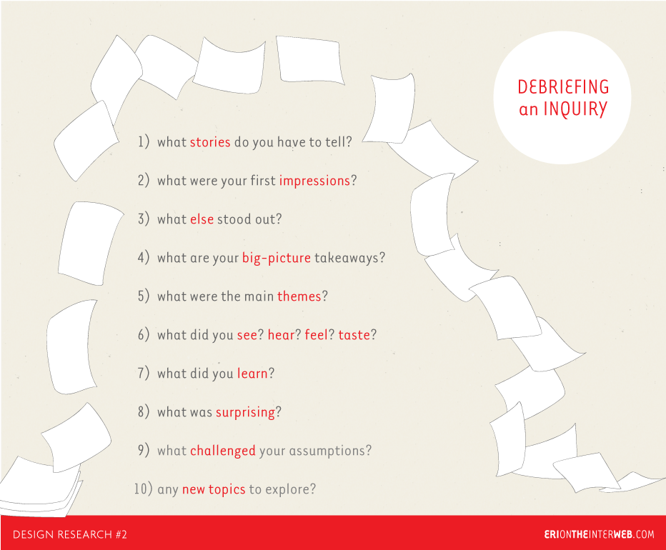 10 questions to ask yourself or your research partner to debrief after a contextual inquiry.